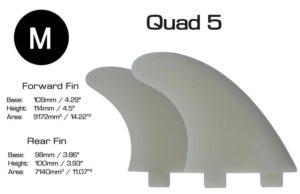 quad-finnen-sca5